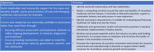 Our Strategic Objectives and Priorities
